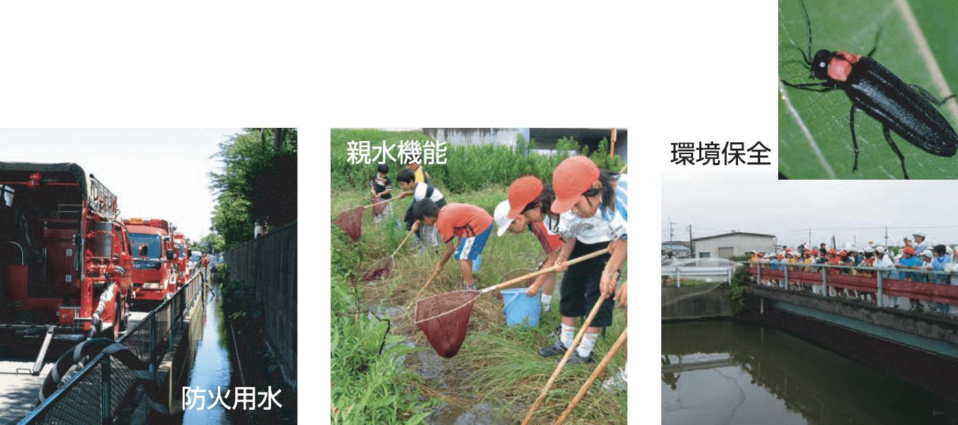 農業用水の機能