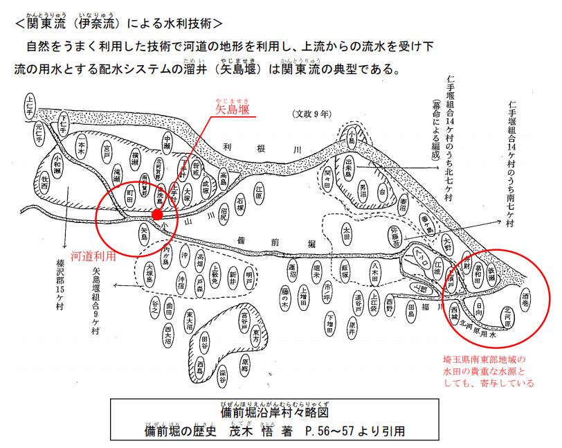 備前堀沿岸村々略図